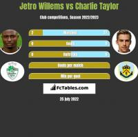 Jetro Willems vs Charlie Taylor h2h player stats