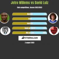 Jetro Willems vs David Luiz h2h player stats