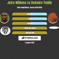 Jetro Willems vs DeAndre Yedlin h2h player stats