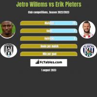 Jetro Willems vs Erik Pieters h2h player stats