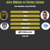 Jetro Willems vs Florian Lejeune h2h player stats