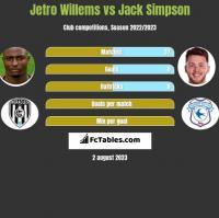 Jetro Willems vs Jack Simpson h2h player stats
