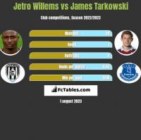 Jetro Willems vs James Tarkowski h2h player stats