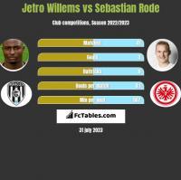 Jetro Willems vs Sebastian Rode h2h player stats