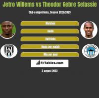 Jetro Willems vs Theodor Gebre Selassie h2h player stats