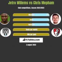Jetro Willems vs Chris Mepham h2h player stats