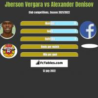 Jherson Vergara vs Alexander Denisov h2h player stats