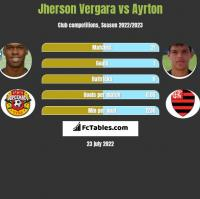 Jherson Vergara vs Ayrton h2h player stats