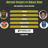 Jherson Vergara vs Bakary Kone h2h player stats