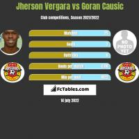 Jherson Vergara vs Goran Causic h2h player stats
