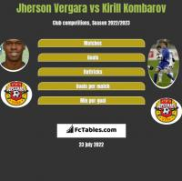 Jherson Vergara vs Kirill Kombarov h2h player stats