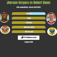 Jherson Vergara vs Robert Bauer h2h player stats