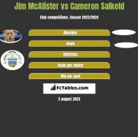 Jim McAlister vs Cameron Salkeld h2h player stats