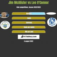 Jim McAlister vs Lee O'Connor h2h player stats