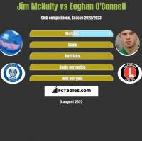 Jim McNulty vs Eoghan O'Connell h2h player stats
