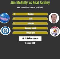 Jim McNulty vs Neal Eardley h2h player stats