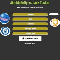 Jim McNulty vs Jack Tucker h2h player stats
