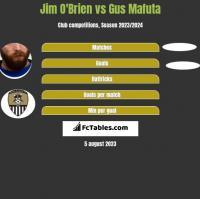 Jim O'Brien vs Gus Mafuta h2h player stats