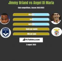 Jimmy Briand vs Angel Di Maria h2h player stats