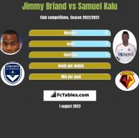 Jimmy Briand vs Samuel Kalu h2h player stats