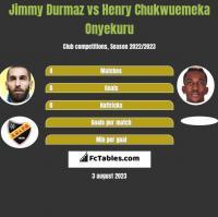 Jimmy Durmaz vs Henry Chukwuemeka Onyekuru h2h player stats