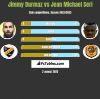 Jimmy Durmaz vs Jean Michael Seri h2h player stats