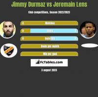 Jimmy Durmaz vs Jeremain Lens h2h player stats