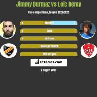 Jimmy Durmaz vs Loic Remy h2h player stats