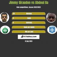 Jimmy Giraudon vs Abdoul Ba h2h player stats