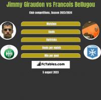 Jimmy Giraudon vs Francois Bellugou h2h player stats