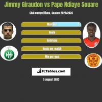Jimmy Giraudon vs Pape Ndiaye Souare h2h player stats