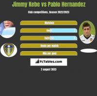 Jimmy Kebe vs Pablo Hernandez h2h player stats