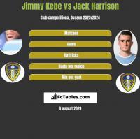 Jimmy Kebe vs Jack Harrison h2h player stats