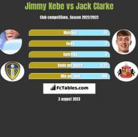 Jimmy Kebe vs Jack Clarke h2h player stats