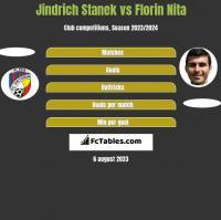 Jindrich Stanek vs Florin Nita h2h player stats