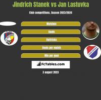 Jindrich Stanek vs Jan Lastuvka h2h player stats