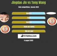 Jingdao Jin vs Tong Wang h2h player stats
