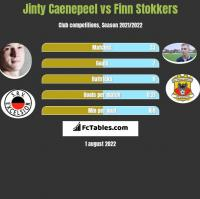 Jinty Caenepeel vs Finn Stokkers h2h player stats