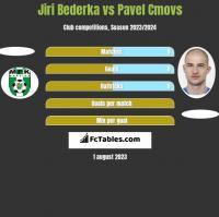 Jiri Bederka vs Pavel Cmovs h2h player stats