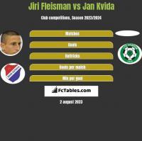 Jiri Fleisman vs Jan Kvida h2h player stats