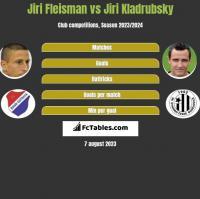 Jiri Fleisman vs Jiri Kladrubsky h2h player stats