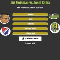 Jiri Fleisman vs Josef Celba h2h player stats
