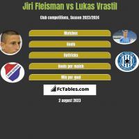 Jiri Fleisman vs Lukas Vrastil h2h player stats