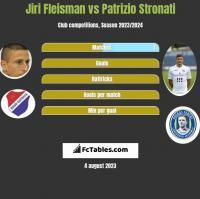 Jiri Fleisman vs Patrizio Stronati h2h player stats