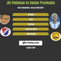 Jiri Fleisman vs Vaclav Prochazka h2h player stats