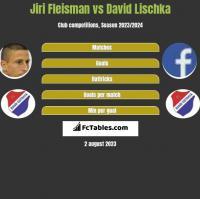Jiri Fleisman vs David Lischka h2h player stats
