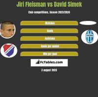 Jiri Fleisman vs David Simek h2h player stats