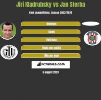 Jiri Kladrubsky vs Jan Sterba h2h player stats