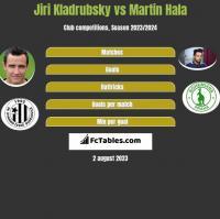 Jiri Kladrubsky vs Martin Hala h2h player stats