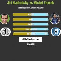 Jiri Kladrubsky vs Michal Veprek h2h player stats